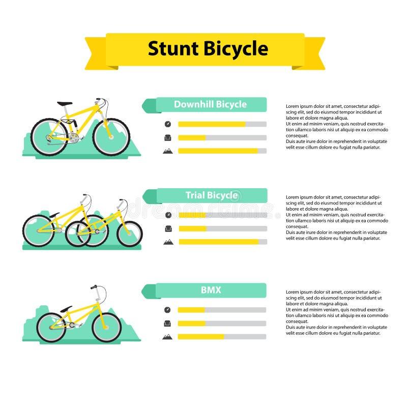 Tipos del infographics de la bicicleta de bicicletas libre illustration