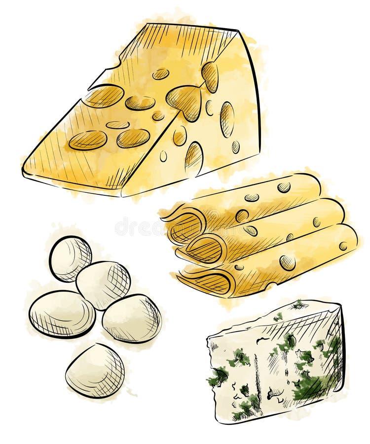 Tipos del queso fijados de la mozzarella de los bosquejos stock de ilustración