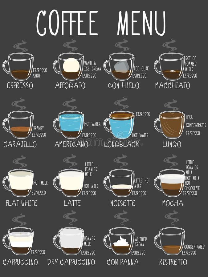 Tipos diferentes do café proporções ilustração do vetor