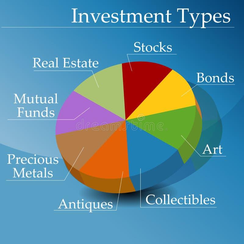 Tipos do investimento financeiro ilustração do vetor