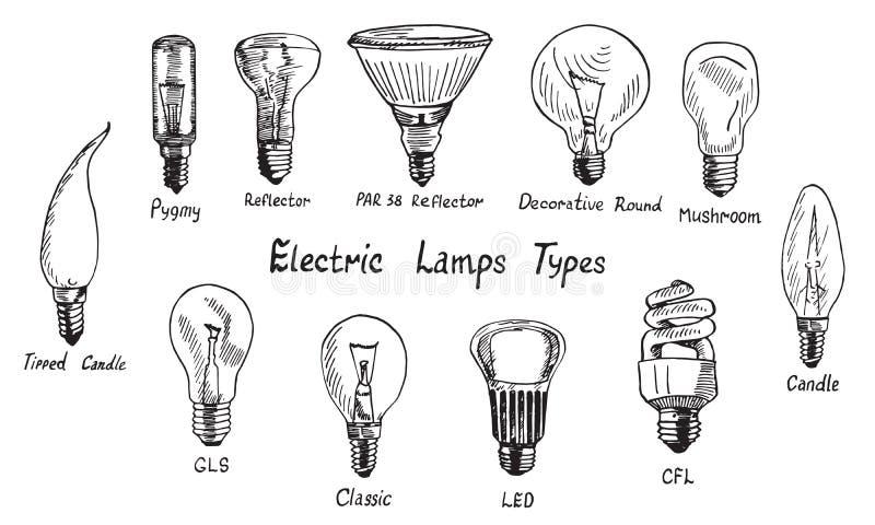 Tipos grupo das lâmpadas elétricas, projeto do estilo do bloco xilográfico, garatuja tirada mão, esboço ilustração royalty free