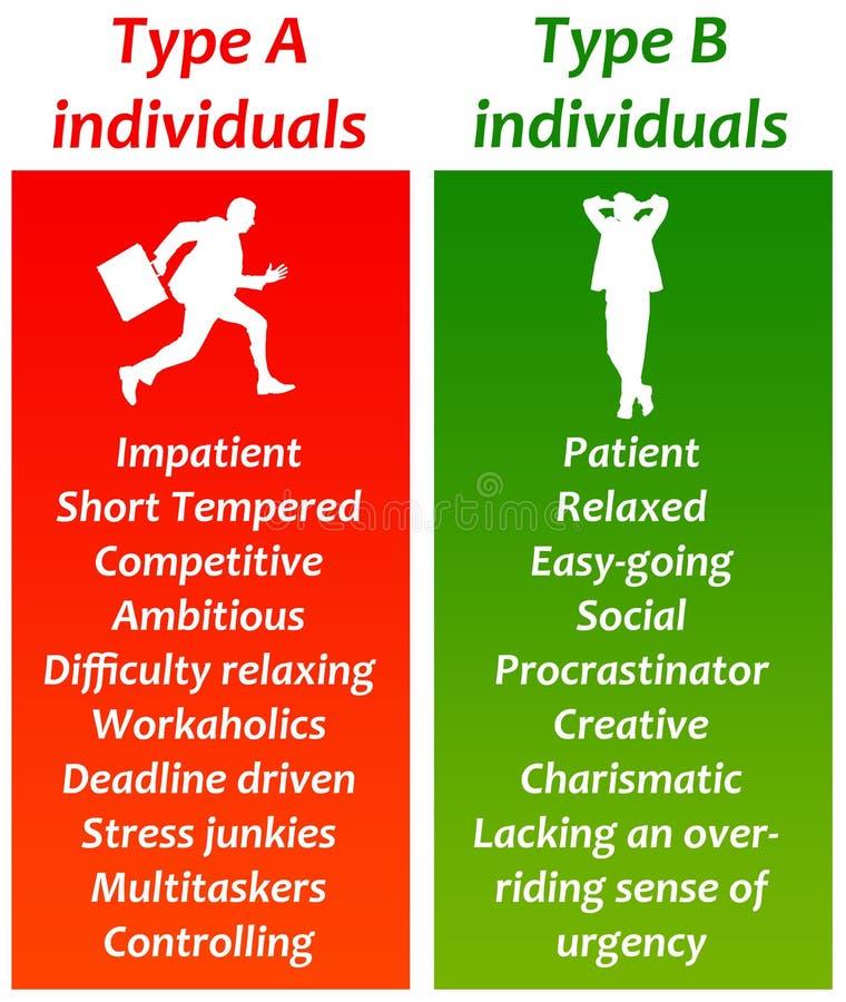 Tipos individuais ilustração stock