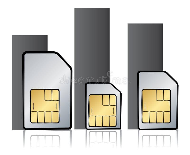 Tipos tarjetas y diagrama del sim stock de ilustración