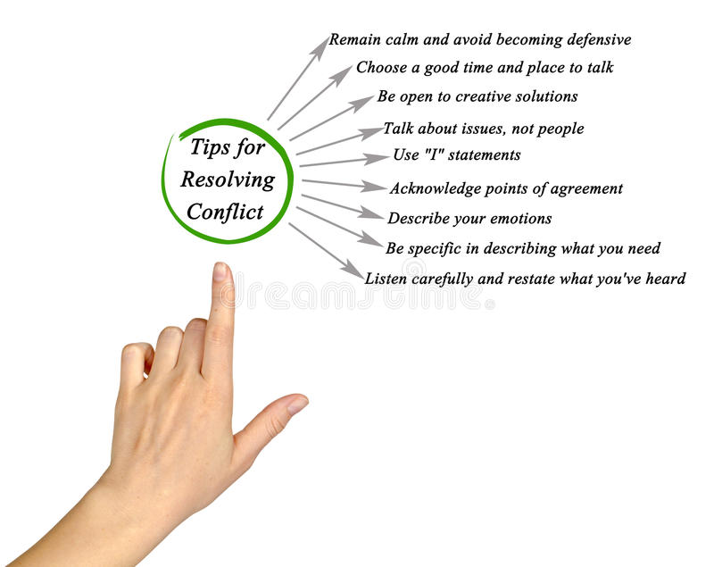 Tips for Resolving Conflict royalty free stock image