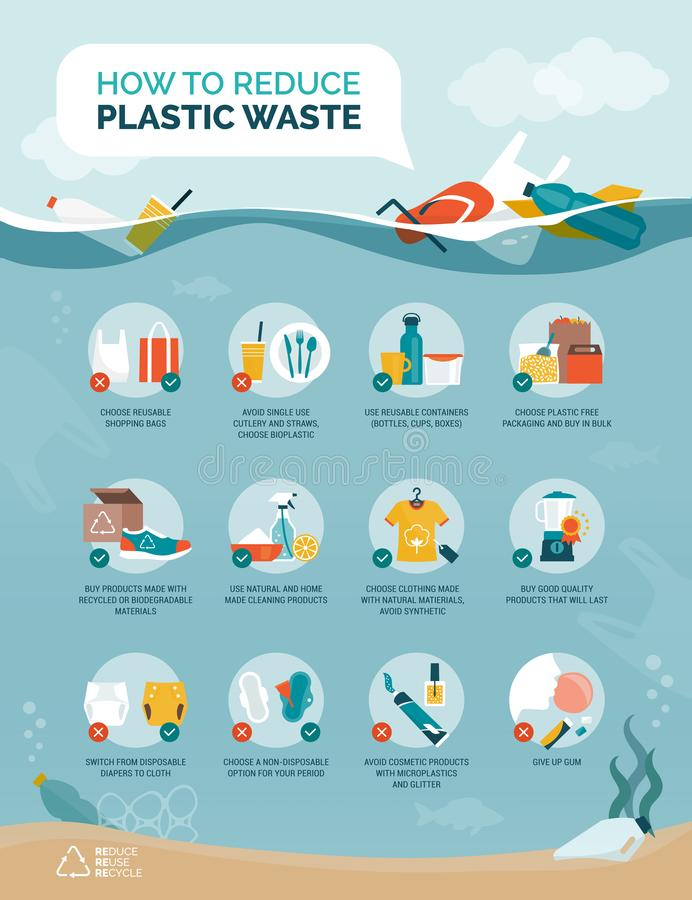 Tips to reduce plastic waste and plastic pollution stock illustration
