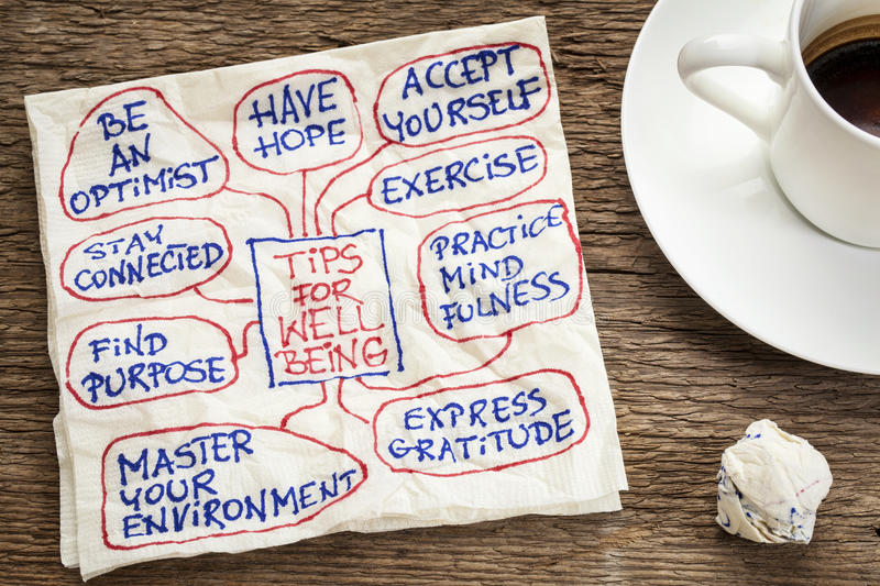 Tips for well-being. A napkin doodle with a cup of coffee royalty free stock image
