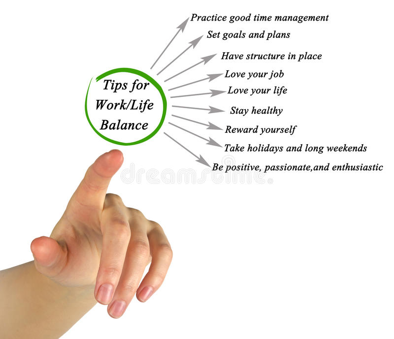 Tips for work/life balance. Presenting diagram of tips for work/life balance royalty free stock image