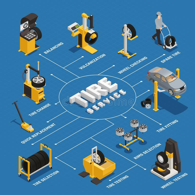 Tire Service Isometric Flowchart. With balancing quick replacement and wheel testing on blue background vector illustration stock illustration
