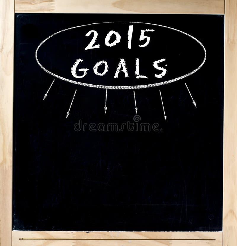 Titre de 2015 buts sur le tableau photographie stock