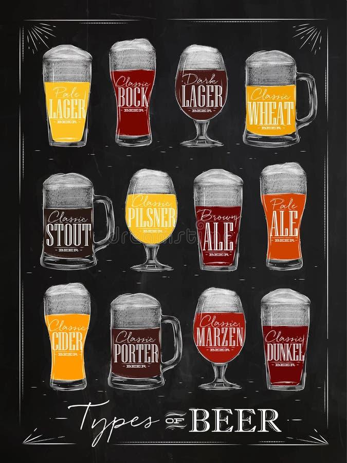 Tiza de la cerveza del cartel stock de ilustración