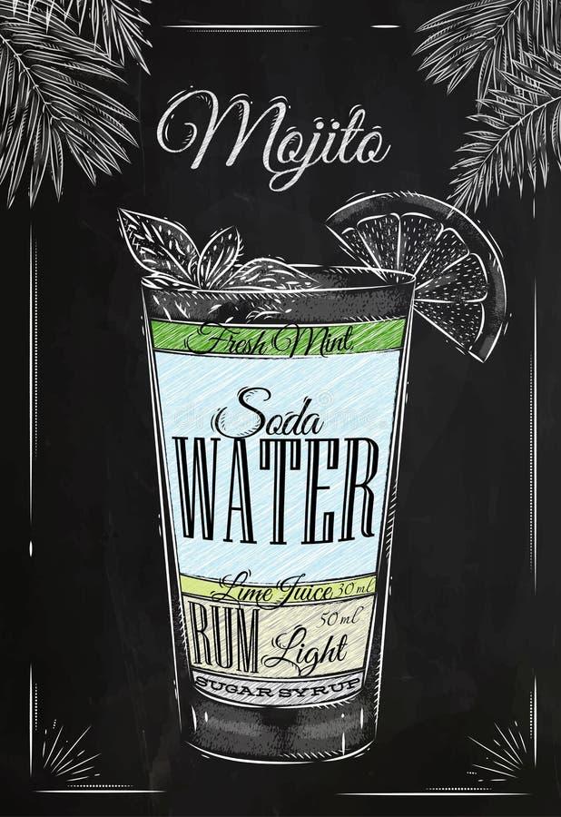 Tiza de Mojito libre illustration