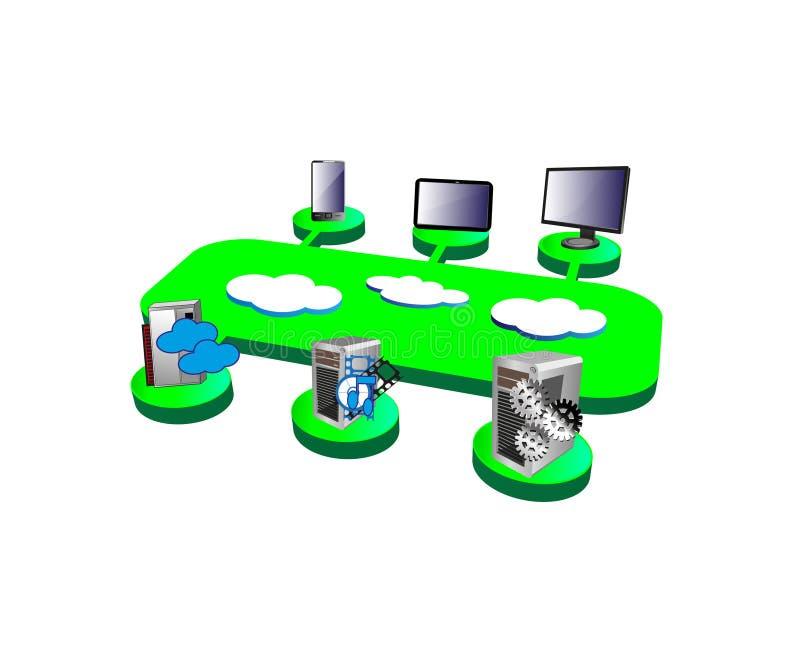 Tjänste- buss för moln Conputing och Enterpriese vektor illustrationer