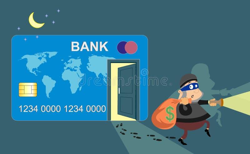 tjuv abstrakt blått kortkrediteringsfoto En bankrån djur vektor illustrationer