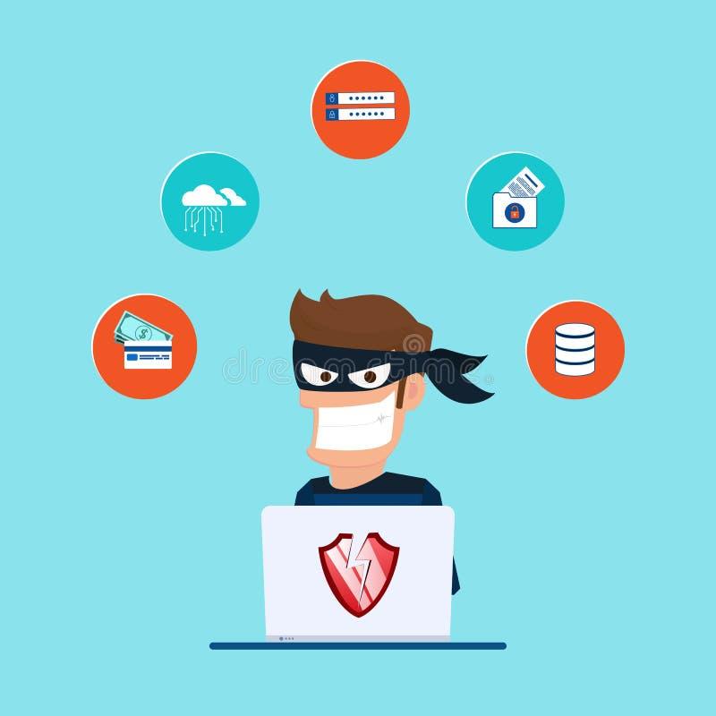 tjuv En hacker som stjäler känsliga data som lösenord från en persondator som är användbar för anti-phishing- och internetvirus,  royaltyfri illustrationer