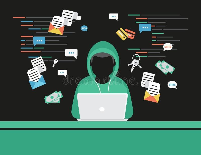 Tjuven eller en hacker stjäler inloggningslösenord av det sociala nätverkskontot royaltyfri illustrationer