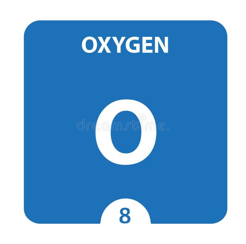 Tlen Chemical 8 pierwiastek układu okresowego Tło Molekułu I Komunikacji Oxygen Chemical O, laboratorium i nauka ilustracji