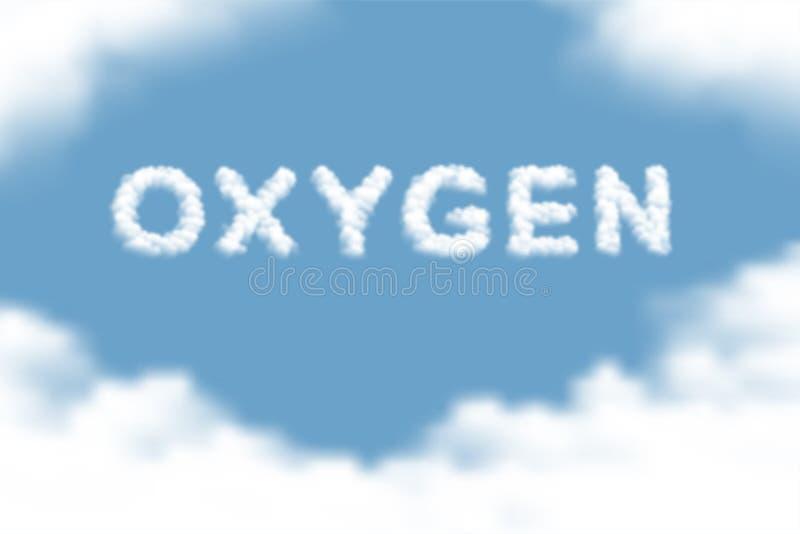 Tlenowa tekst chmura lub dymu wzoru projekta ilustracja odizolowywający pławik na niebieskie niebo gradientów tle royalty ilustracja