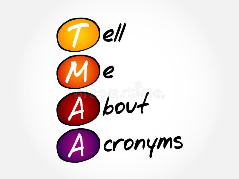 TMAA -告诉我关于首字母缩略词 皇族释放例证