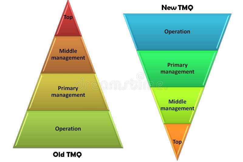 Tmq διανυσματική απεικόνιση