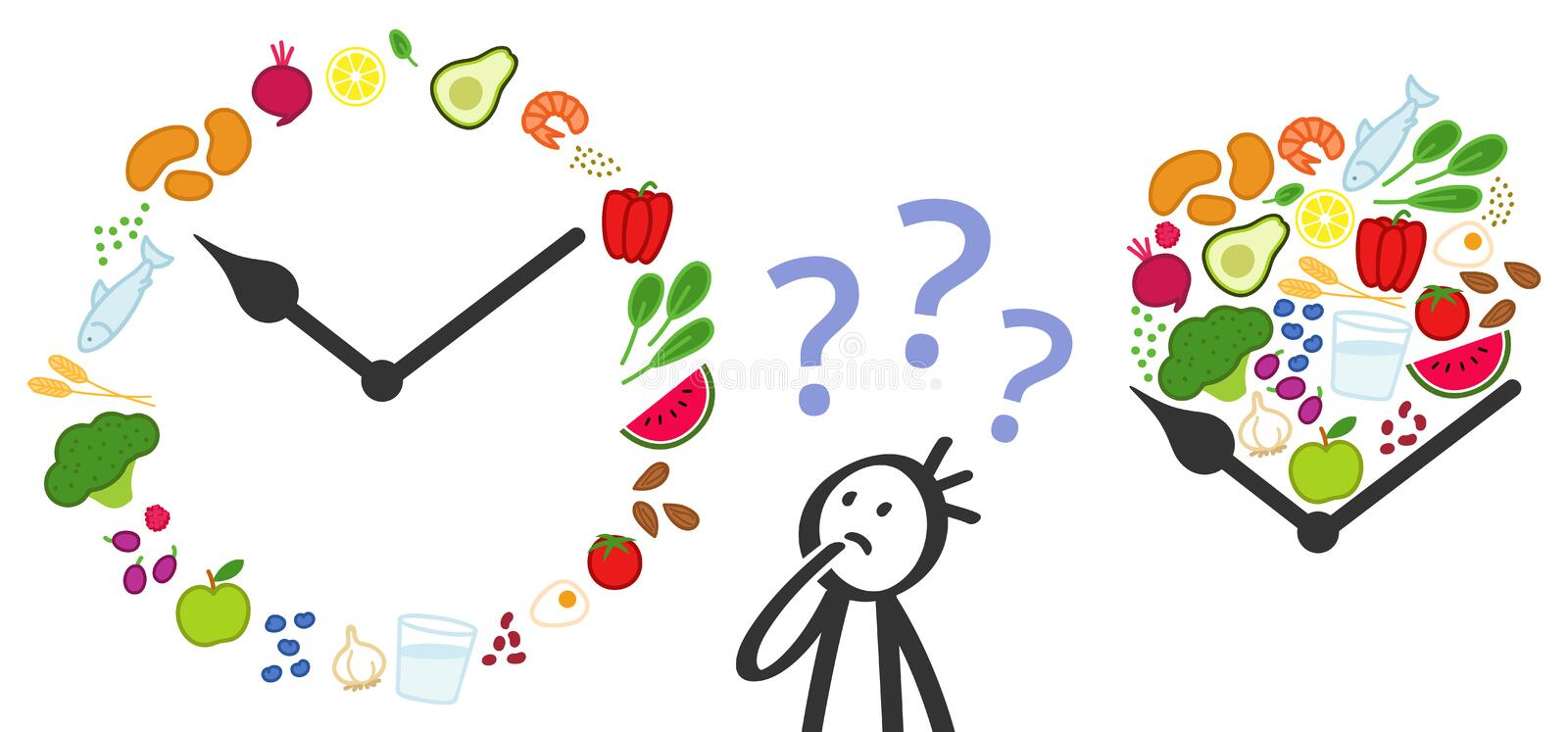 When to eat, intermittent fasting, time-restricted eating. Healthy foods in a circle, clock hands, stick figure, questions vector illustration