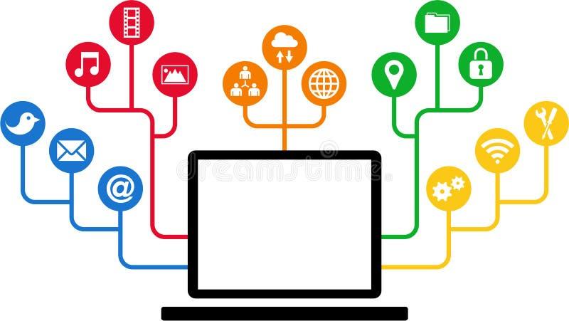 Laptopu & socjalny Medialne ikony, komunikacja w globalnych sieciach komputerowych ilustracja wektor