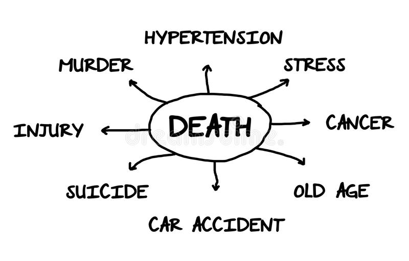 Tod vektor abbildung