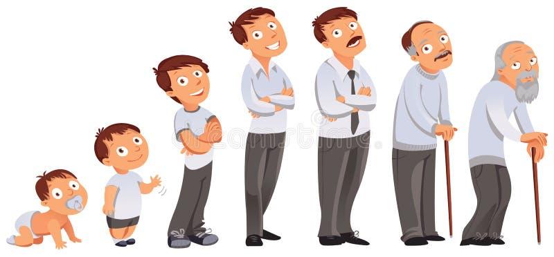 Todas as categorias da idade ilustração do vetor