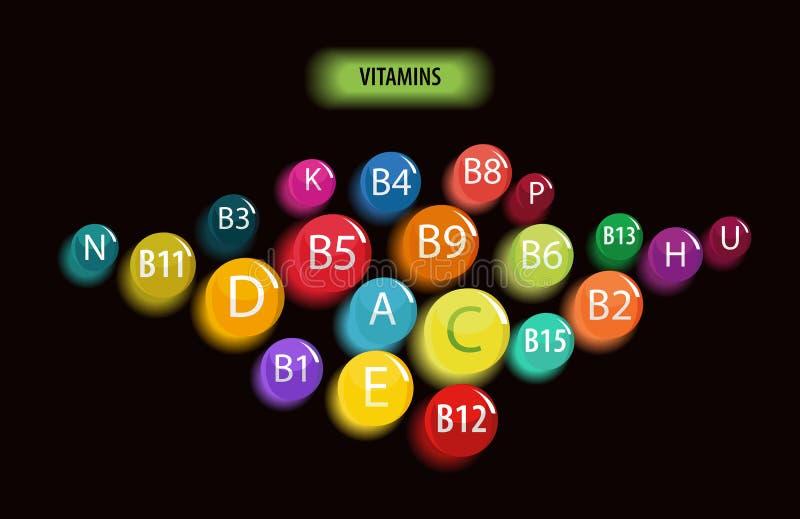 Todas las vitaminas Dieta sana Forma de vida sana ilustración del vector