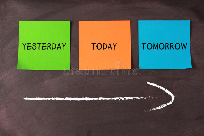Today, yesterday, and tomorrow. Words on notes pasted on blackboard with a big arrow royalty free stock images
