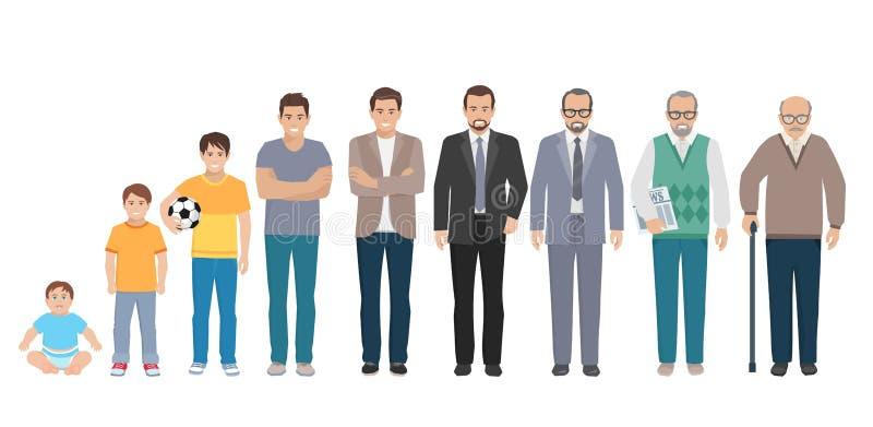 Todos los hombres de la generación de la edad fijados ilustración del vector
