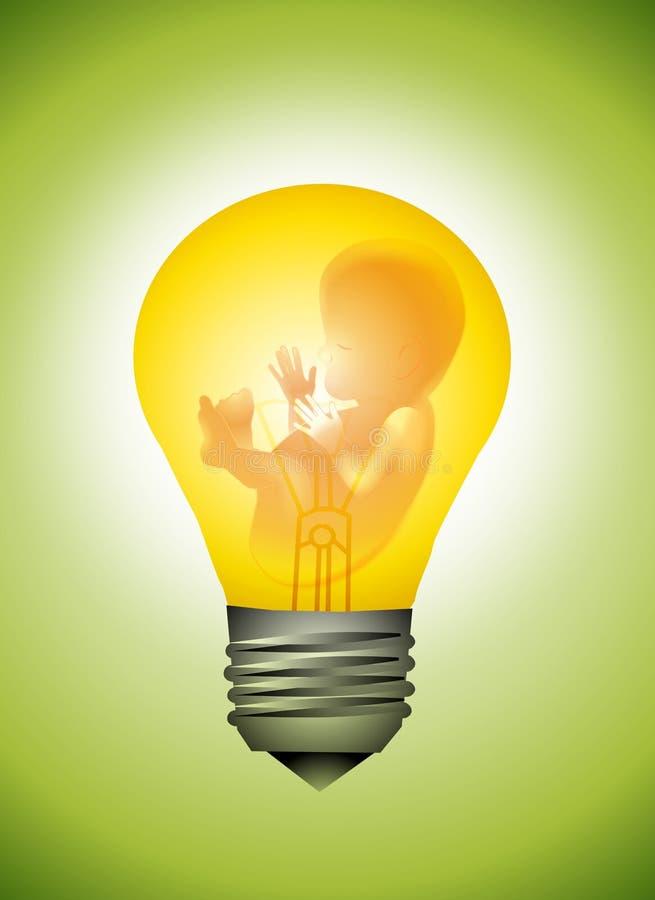 Toekomst van de Concepten van de Energie vector illustratie