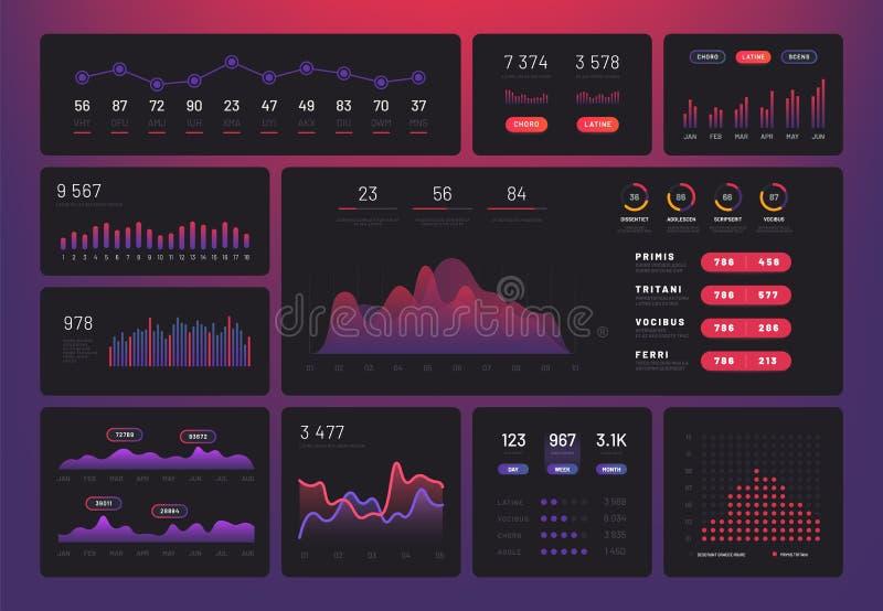 Toekomstig dashboard Het scherm van de Hudinformatie, futuristische interactieve interface met grafieken en diagrammen Toekomstig stock illustratie
