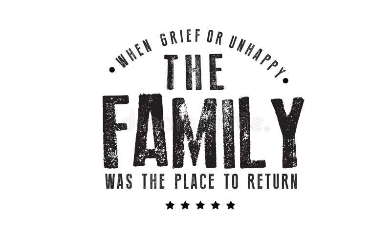 Toen de zorg of ongelukkig de familie de plaats om was te terugkeren stock illustratie