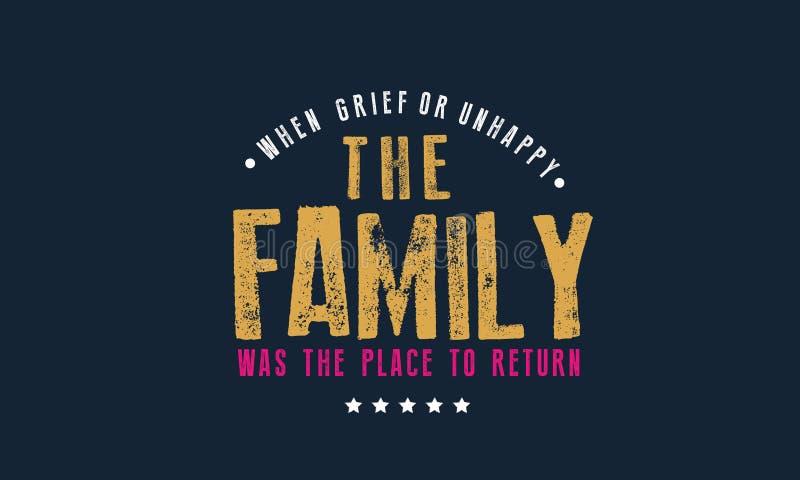 Toen de zorg of ongelukkig de familie de plaats om was te terugkeren royalty-vrije illustratie