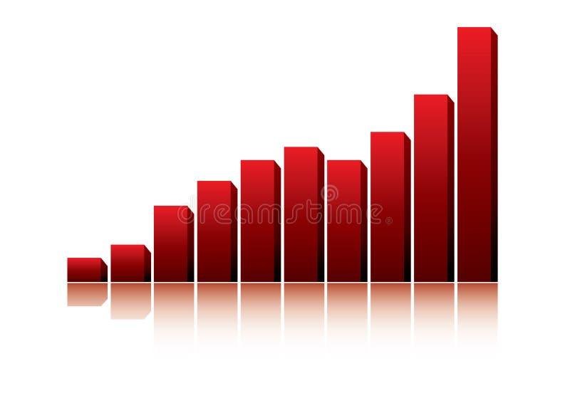 Toenemende economie stock illustratie