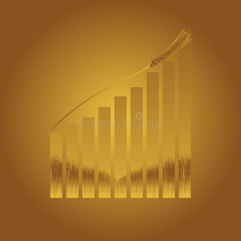 Toenemende prijs van tarwe stock illustratie