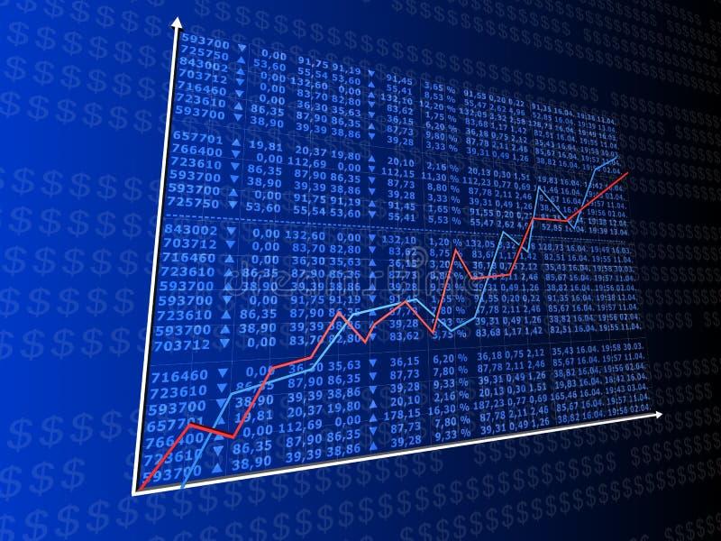 Toenemende voorraadaantallen stock illustratie
