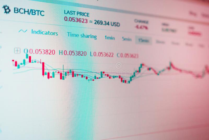 Toepassingsinterface voor Bitcoin-cryptocurrency handel Foto van het computerscherm vluchtigheid van cryptocurrencies stock illustratie