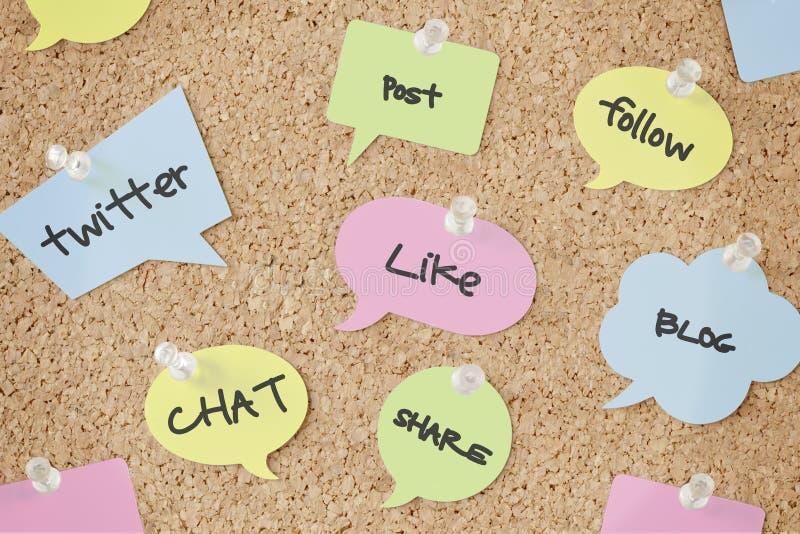 Toespraakbellen met sociale media concepten op pinboard
