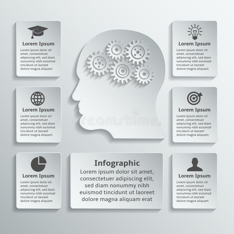 Toestel hoofd infographic vector illustratie