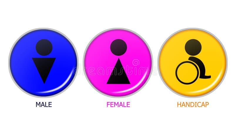 Toilettenzeichen mit drei Arten für Restroom vektor abbildung