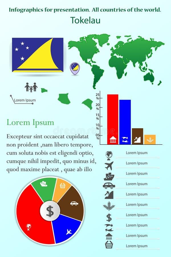 Tokelau Infographics dla prezentaci Wszystkie kraje świat ilustracji