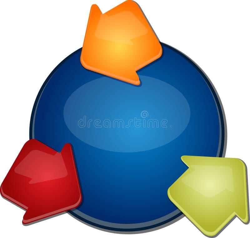 Tom för affärsdiagram för cirkulering tre illustration vektor illustrationer