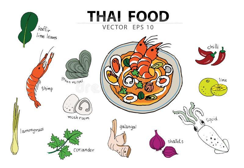 Tom ignamu Tajlandzki jedzenie royalty ilustracja