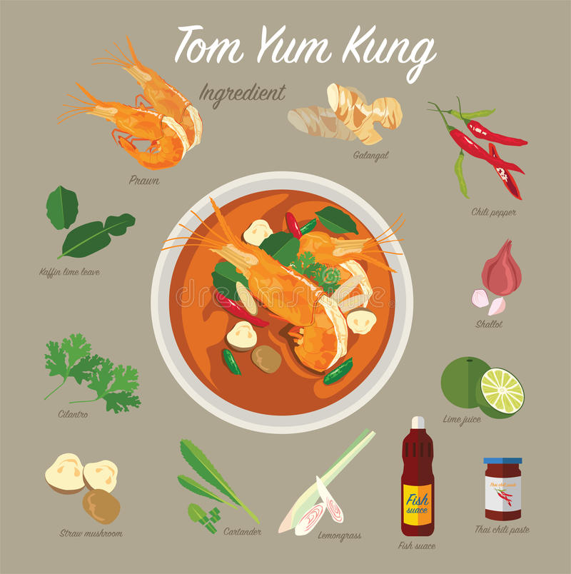 TOM YUM KUNG Thaifood met ingrediënt royalty-vrije illustratie