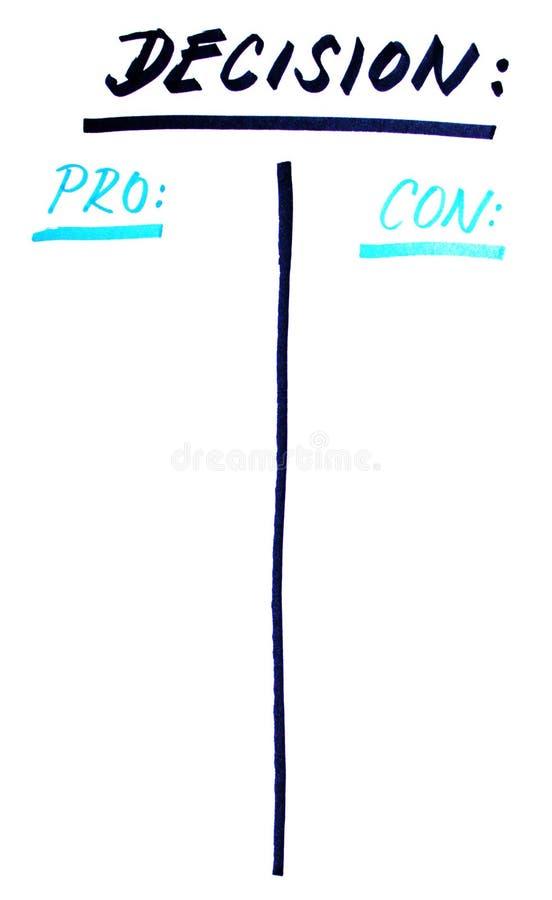 Tomada de decisão ilustração do vetor