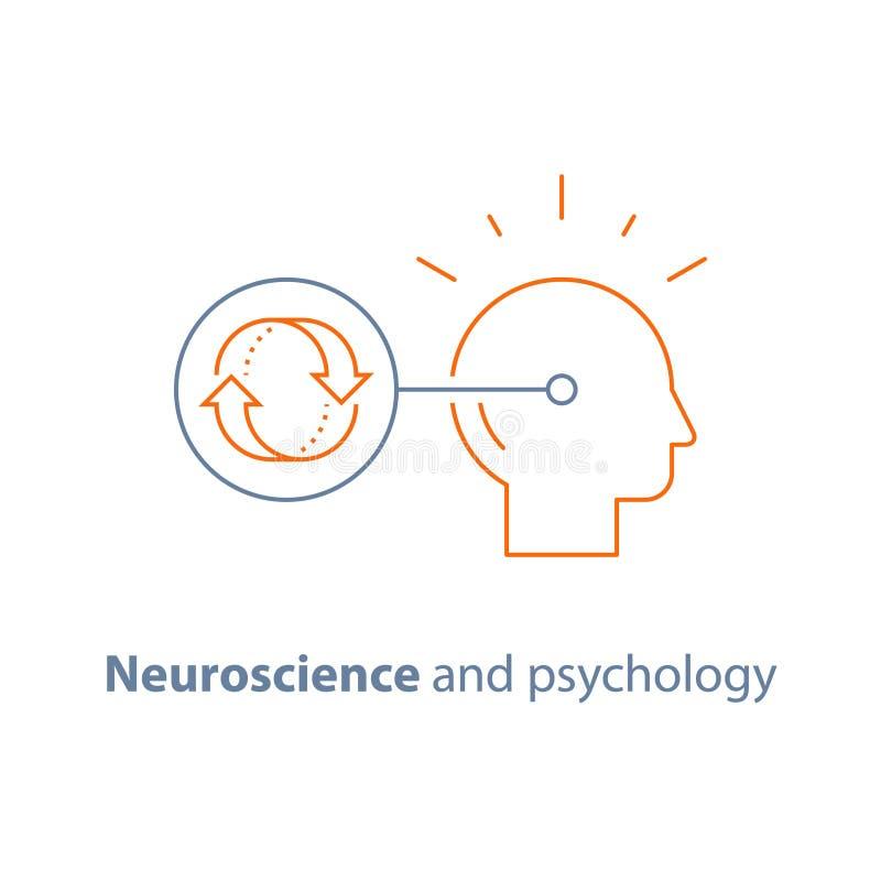 Tomada de decisão, pensamento obsessivo, neurociência e psicologia, conceito diagonal, inteligência emocional, mindset ilustração do vetor
