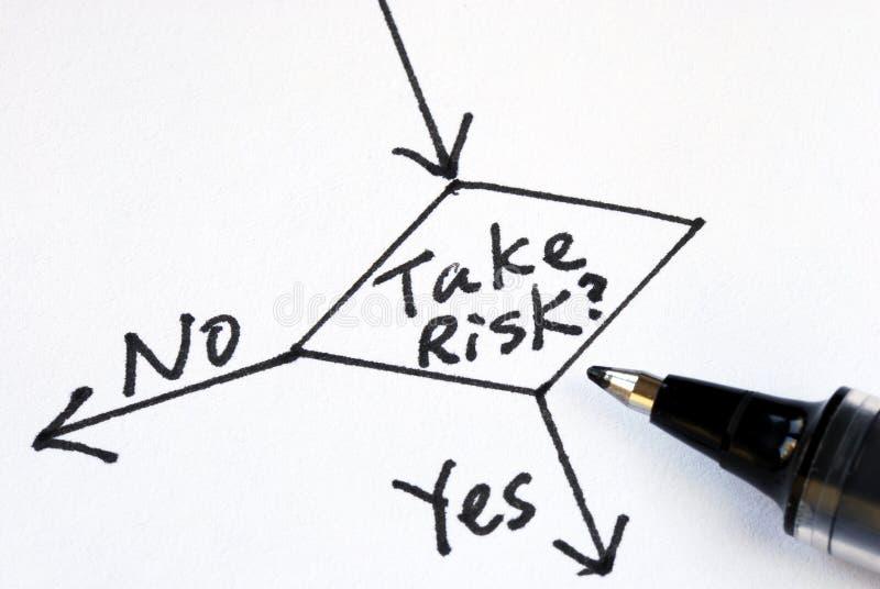Tome o risco ou não imagem de stock