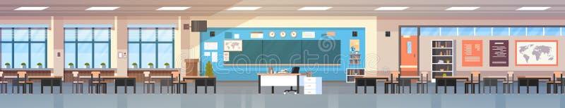 Tomt rum för grupp för Classropm inre bakgrundsskola med bräde- och skrivbordhorisontalbanret vektor illustrationer