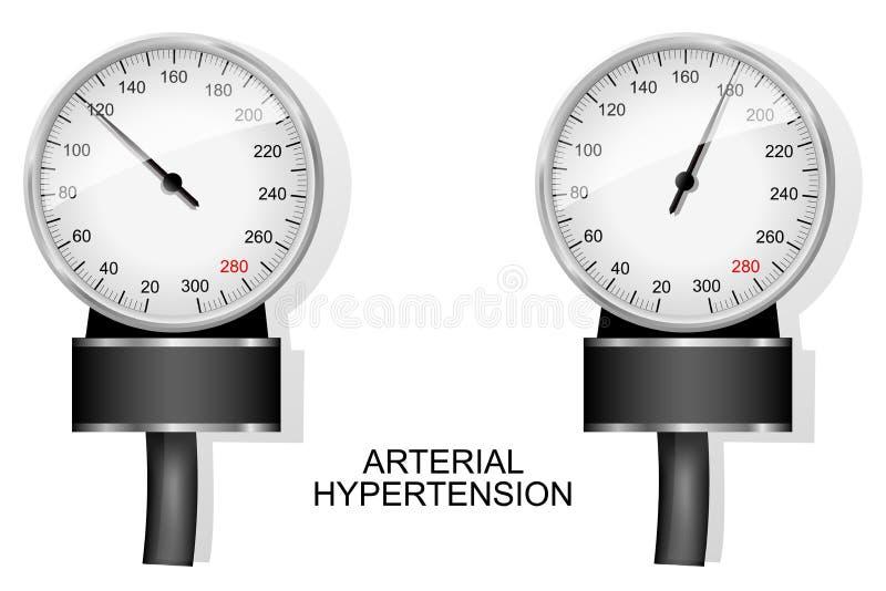 Tonometer para a pressão sanguínea de medição ilustração royalty free
